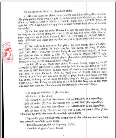 Công ty URC Hà Nội bị Thanh tra Bộ Y tế xử phạt hơn 5,8 tỷ đồng. Ảnh: V.Thu