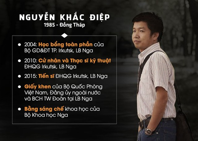 Thành công của Nguyễn Khắc Điệp đến từ lòng quyết tâm, nghị lực và ý chí.