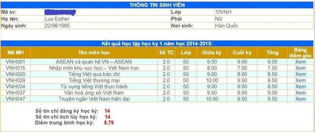 Bảng điểm đại học loại giỏi của Hari Won tại Việt Nam