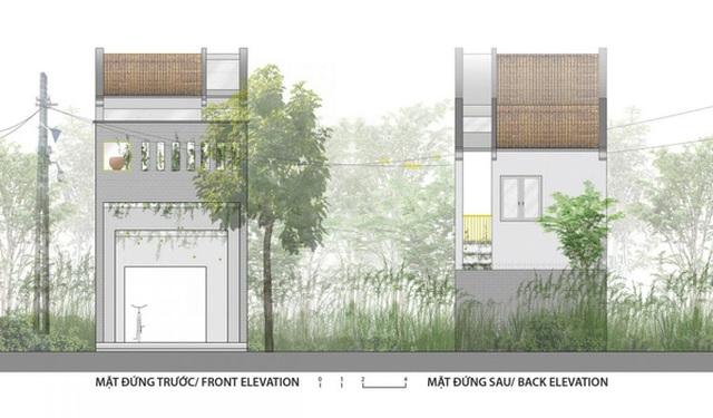 Sơ đồ thiết kế mặt trước và mặt sau của ngôi nhà.