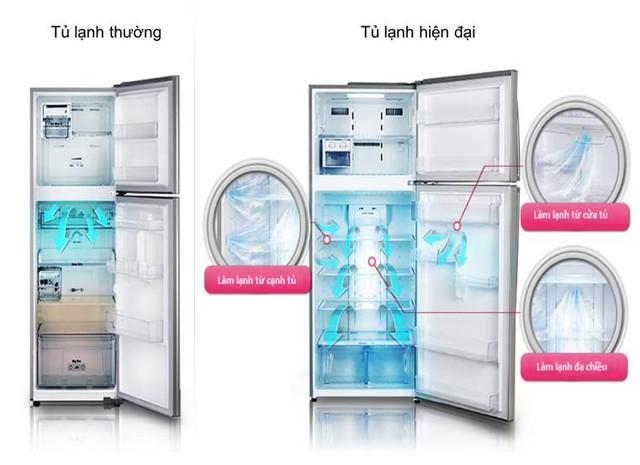 Hệ thống làm lạnh đa chiều giúp khí lạnh được phân phối đồng đều hơn.