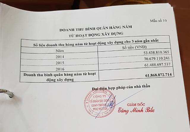 Doanh thu bình quân hàng năm từ hoạt động xây dựng, Công ty Cổ phần Xây dựng giao thông I Thái Nguyên còn thấp hơn cả Công Nhân Đức Bắc Ninh.