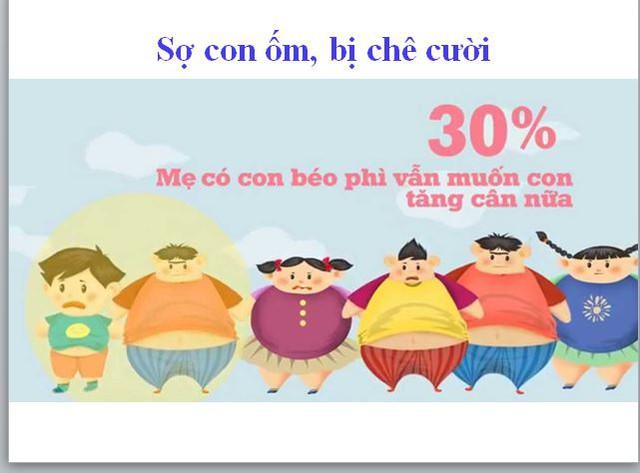 Một trong những nguyên nhân dẫn đến trẻ thừa cân nặng là tâm lí của bố mẹ luôn sợ con ốm, bị chê cười.