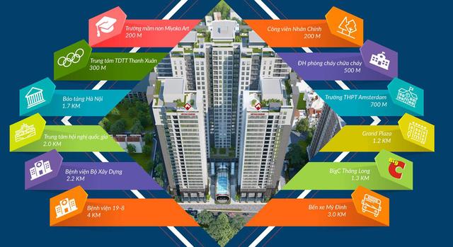 Tiện ích ngoại khu vượt trội của dự án Việt Đức Complex