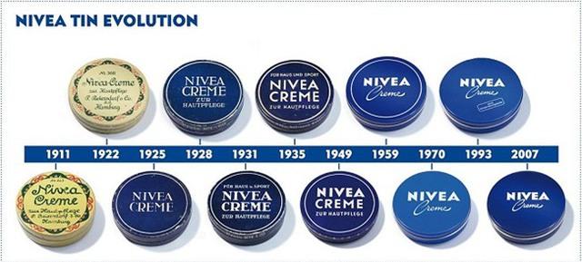 Sự thay đổi của vỏ hộp Nivea Cream từ 1911 đến bây giờ