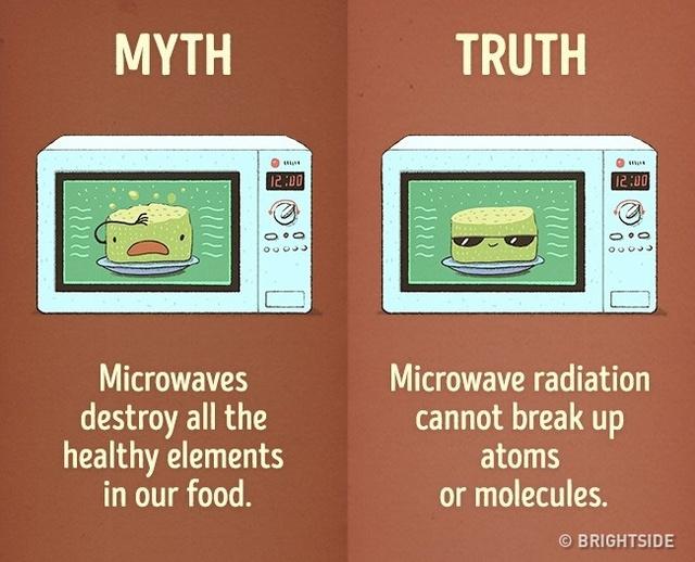 Bức xạ từ lò vi sóng không khiến đồ ăn bị biến chất.