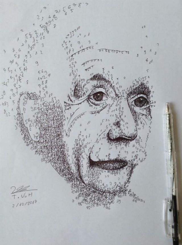 Chân dung nhà Vật lý nổi tiếng Albert Einstein