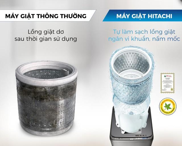 Khả năng làm sạch bên trong lẫn bên ngoài lồng giặt của máy giặt Hitachi nhờ chế độ Auto Self Clean The ability to clean both inside and outside the washing drump thanks to Auto Self Clean function