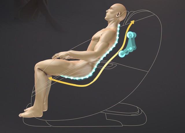 Hệ thống con lăn 3D, 4D di chuyển theo đường cong tự nhiên của sống lưng