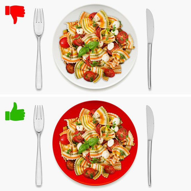 Điều này nghe có vẻ hơi kỳ lạ nhưng một số nghiên cứu đã chỉ ra thấy rằng con người có xu hướng ăn ít thực phẩm hơn khi đồ ăn được đặt trên một chiếc đĩa màu đỏ, chứ không màu trắng hoặc màu xanh.