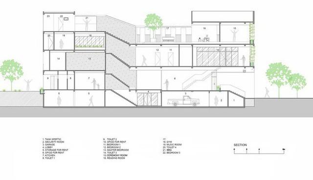 S House được thiết kế với 2 công năng vừa là văn phòng cho thuê, vừa là nhà ở. Với ngôi nhà 4 tầng này, các KTS đã sử dụng các tấm bê tông đúc sẵn tại chỗ cho mặt tiền. Đi kèm với đó là những cửa sổ dọc dài để lấy sáng và tạo nên sự ấn tượng cho ngôi nhà.