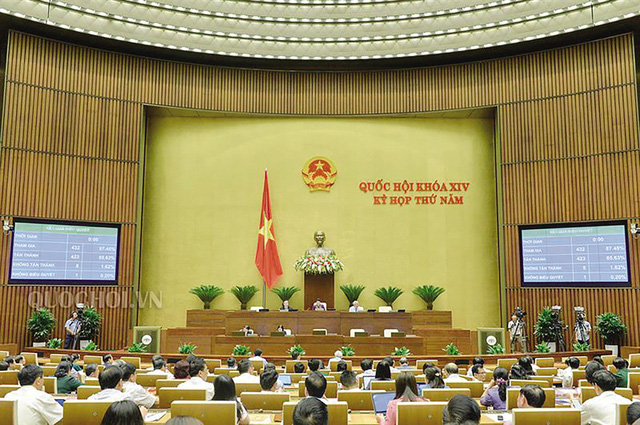 Có 423 đại biểu tán thành (85,63%) việc rút nội dung trình Quốc hội biểu quyết thông qua dự án Luật Đơn vị hành chính - kinh tế đặc biệt.     Ảnh:Quochoi.vn
