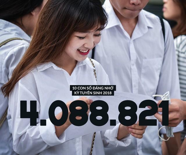 Số lượng bài thi 6 môn trong kỳ thi THPT 2018 đạt hơn 4 triệu, giảm 7% so với kỳ thi năm trước. Trong đó, số lượng thí sinh tham gia thi môn Toán đông nhất, hơn 900.000 thí sinh, số lượng thí sinh tham gia làm bài thi môn Sử chỉ có 34.000.