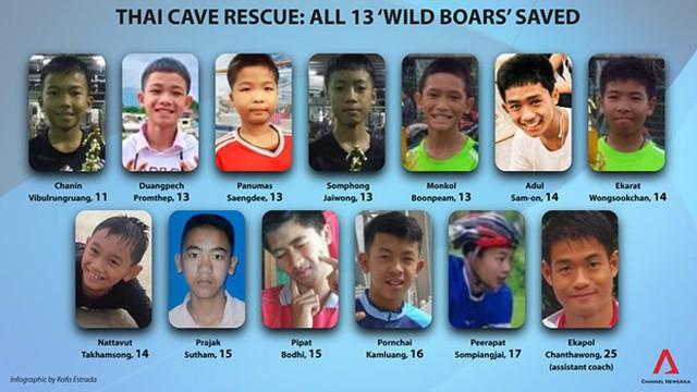 Danh sách 13 người bị mắc kẹt trong hang Tham Luang trong hơn 2 tuần. Đồ họa: Rafa Estrada.