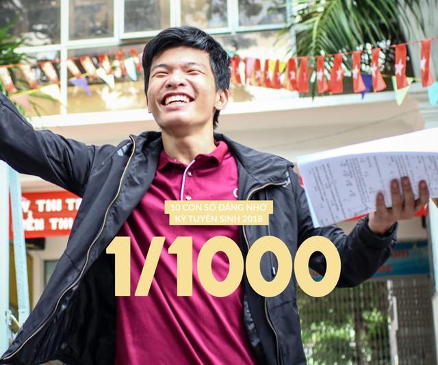Phổ điểm của Bộ GD&ĐT công bố cho thấy cứ 1.000 bài ththi, có một bài dưới 1 điểm.