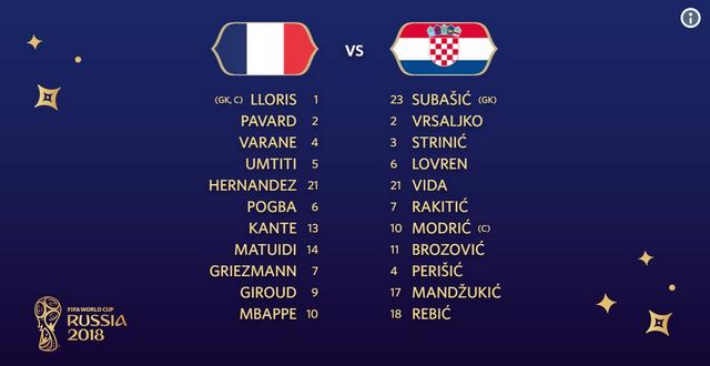 Đội hình ra sân chính thức của hai đội