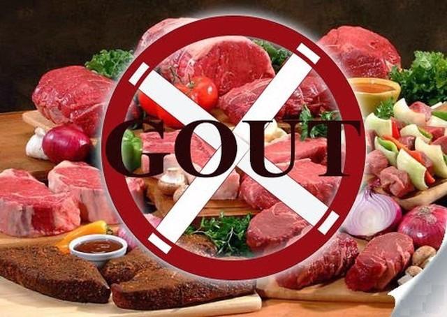 Kết quả hình ảnh cho những loại thực phẩm người mắc bệnh gút nên tránh xa