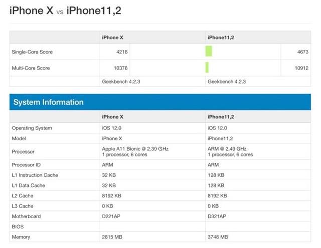 Chip A12 rò rỉ hiệu năng trên iOS 11.2