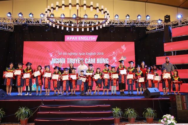 Apax English là hệ thống trung tâm Anh ngữ trẻ em được đánh giá cao tại Việt Nam.