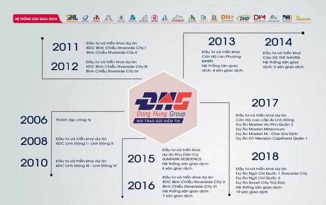 """Đông Hưng Group 12 năm phát triển với hệ thống 12 chi nhánh và 20 sàn phân phối hoạt động tại khu vực TP.HCM Đông Hưng Group và câu chuyện """"miếng bánh ngon"""" nhiều người tranh giành"""