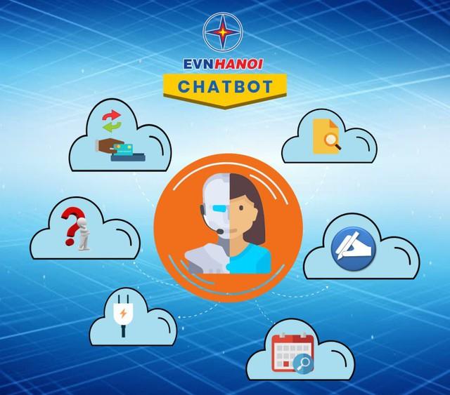 Chatbot phiên bản mới trang bị nhiều tính năng tiện ích cho khách hàng.