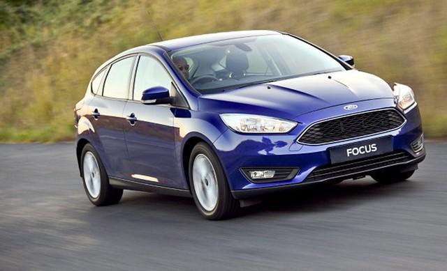 Mẫu xe hạng C của hãng xe Ford đang được bán với giá rẻ hơn cả mẫu xe hạng B Toyota Vios. Với giá bán này, mẫu xe Mỹ hạng C này hiện đã rẻ hơn cả những mẫu xe hạng B như Honda City bản TOP (giá hiện nay là 599 triệu đồng) hay Toyota Vios bản G CVT (giá bán hiện tại là 576 triệu đồng). Còn trong phân khúc hạng C, Focus Trend cũng trở thành xe trang bị hộp số tự động rẻ nhất, có giá thấp hơn 9 triệu so với Kia Cerato 1.6 AT (giá bán hiện nay là 579 triệu đồng).  Trong khoảng một năm qua, Ford Focus liên tục hạ giá tại đại lý nhưng vẫn không mấy hấp dẫn với khách hàng Việt Nam. Ford Focus là một trong những mẫu xe có doanh số tệ nhất phân khúc. Doanh số của Ford Focus chỉ ở tầm 70 - 90 xe/tháng, chỉ bằng một phần nhỏ so với doanh số bán xe của các đối thủ như Mazda 3, Kia Cerato, Toyota Corolla Altis và Chevrolet Cruze.  Hiện nay, không chỉ Ford Focus được hạ giá bán để thu hút khách hàng. Bước sang năm 2018 này, nhiều hãng xe đã được giảm giá khá mạnh nhằm tăng sức cạnh tranh trên thị trường ô tô Việt.  Đầu năm 2018, ông lớn xe hơi Nhật Bản Mitsubishi lại mạnh tay giảm giá cho nhiều mẫu xe tại Việt Nam với mức giảm cao nhất đến 164 triệu đồng.  THACO cũng đang giảm giá cho nhiều mẫu xe Mazda do hãng lắp ráp và phân phối. Kia Việt Nam vừa công bố giá khuyến mại mới cho các phiên bản thuộc dòng xe Rondo từ 40-55 triệu đồng. Các dòng xe ô tô thuộc thương hiệu Chevrolet cũng được giảm giá từ 15-80 triệu đồng. Mẫu sedan hạng B Honda City cũng được giảm từ 5-9 triệu đồng.  Mới đây, mẫu sedan cỡ D nhập khẩu từ Mỹ của hãng Nissan là Nissan Teana SL được giảm giá gần 200 triệu đồng. Bên cạnh đó, nhiều mẫu xe khác của hãng xe Nhật này như Sunny, X-Trail, Navara, Juke... cũng nhận được ưu đãi khủng, trong đó có mẫu xe được giảm tới 127 triệu đồng.  Động thái giảm giá bán của nhiều hãng xe gần đây chứng tỏ cuộc đua giảm giá xe trên thị trường ô tô Việt Nam đang rất quyết liệt. Các hãng xe đều muốn giảm giá bán để lôi kéo khác hàng, đẩy mạnh doanh số ngay từ những ngày đầu năm mới