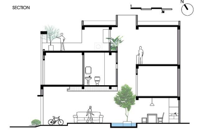 Bản vẽ mặt cắt của ngôi nhà.