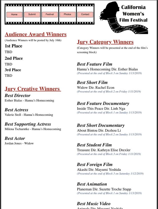 Phim của đạo diễn Linh Nga đoạt giải Phim tài liệu xuất sắc nhất- Best Feature Documentary