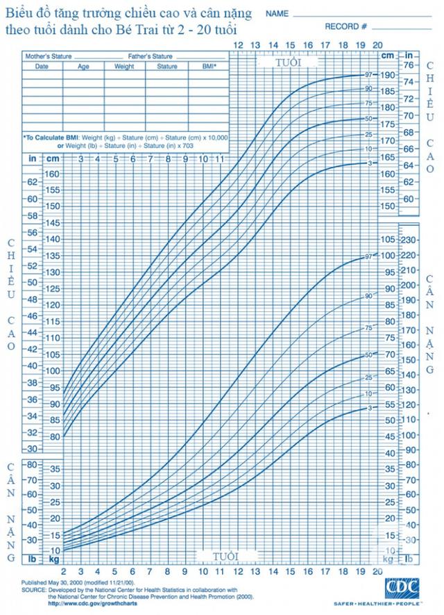 Bác sĩ nhi khoa hướng dẫn cha mẹ 3 phương pháp dự đoán chiều cao của con trong tương lai - Ảnh 3.