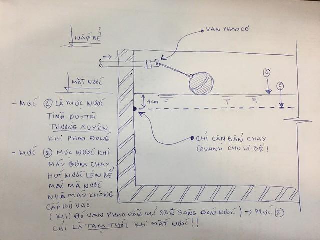 Bể chứa nước dự phòng xuất hiện chất kết dính nghi dầu nhớt - Ảnh 4.