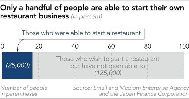 Nhà hàng ma không bàn ghế bùng nổ tại châu Á nhờ dịch vụ giao đồ ăn - Ảnh 4.