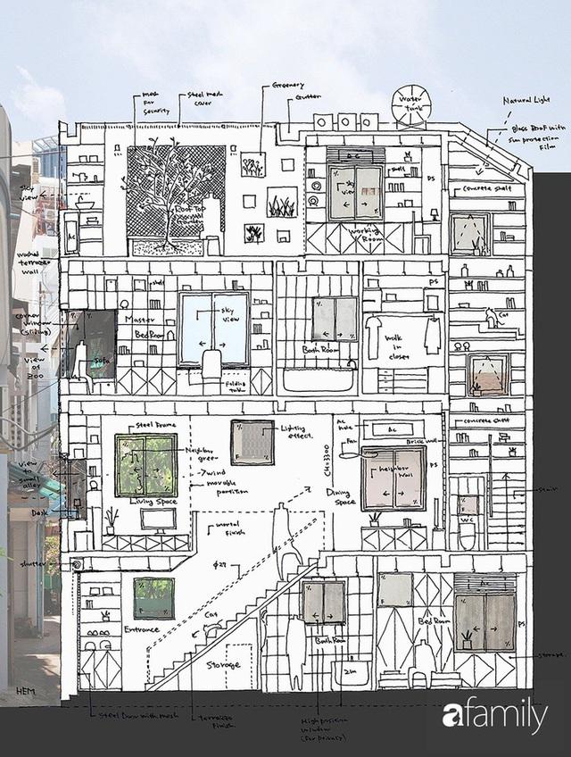 Ngôi nhà hai mặt giáp hẻm ở quận 1, TP. HCM vẫn riêng tư và mặt tiền thì chất khỏi bàn - Ảnh 3.