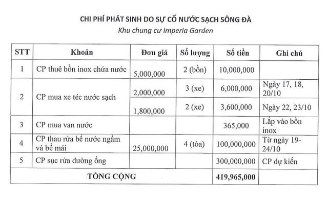 chi-phi-song-da-157408481993434810413.jpg