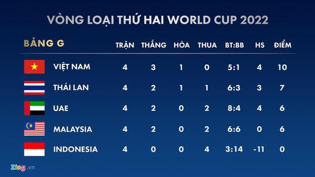 Việt Nam - Thái Lan lại bất phân thắng bại - Ảnh 21.