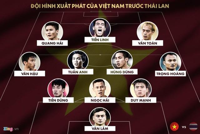 Việt Nam - Thái Lan lại bất phân thắng bại - Ảnh 19.