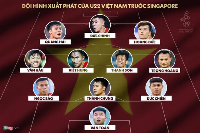 U22 Việt Nam - Singapore: Bùi Tiến Dũng dự bị - Ảnh 15.