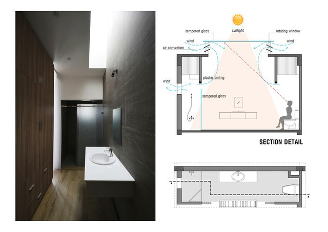 Bốn phòng tắm trong nhà đều có nắng chiếu thẳng vào lavabo, cộng thêm hai ống thông khí giúp nơi đây luôn luôn được khô ráo, thông thoáng.