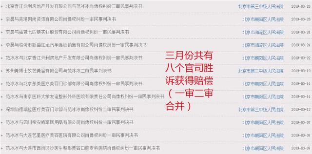Theo thống kê của Tòa án, Phạm Băng Băng đã thắng 8 vụ kiện về xâm phạm quyền hình ảnh