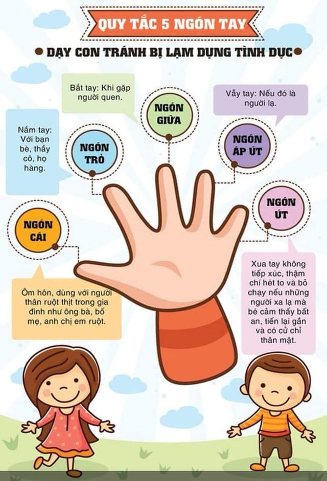 """""""Quy tắc 5 ngón tay"""" trong giao tiếp giúp trẻ tự bảo vệ mình"""