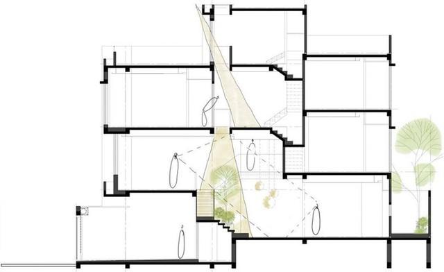 Trong khi đó, chủ nhà còn cần một gara để xe. Kiến trúc sư quyết định thiết kế một ngôi nhà với cầu thang ở giữa và hai vế tầng lệch nhau để tận dụng tối đa diện tích.