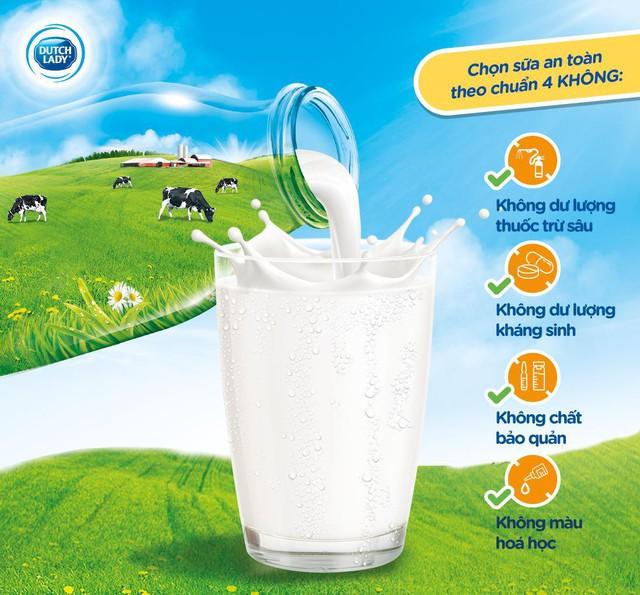 """Mỗi hộp sữa tươi Cô Gái Hà Lan đều cam kết đạt chuẩn """"4 Không"""": Không dư lượng thuốc trừ sâu, không màu hóa học, không dư lượng kháng sinh, không chất bảo quản"""