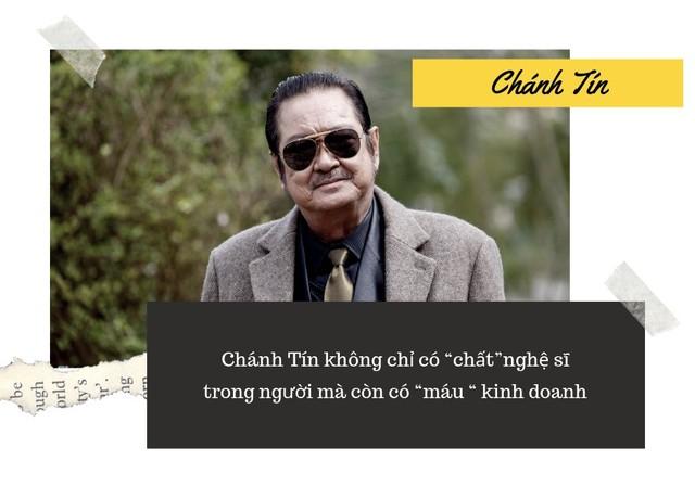 Cuối năm 2004, ông cho ra đời hãng phim Nguyễn Chánh Tín film, bộ phim nổi tiếng phải kể đến của hãng phim Chánh Tín đó chính là Dòng máu anh hùng. Phim gây tiếng vang nhưng lại thất bại về mặt doanh thu vì bị ăn cắp bản quyền. Chánh Tín cho biết đây là một trong những nguyên nhân khiến ông lâm vào cảnh nợ nần bị đát.