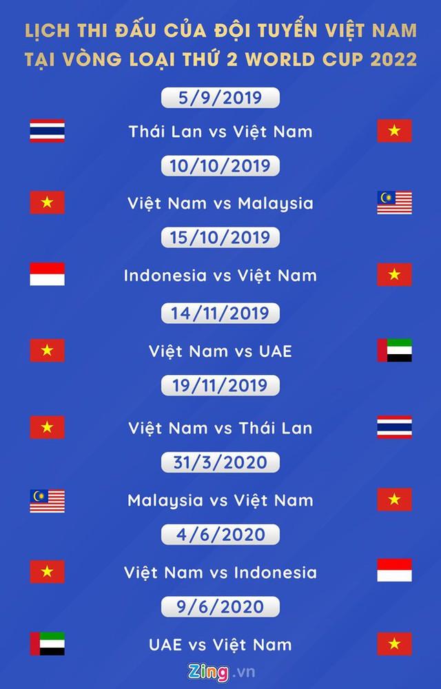 HLV Park Hang-seo có thêm một tuần chuẩn bị đấu Thái Lan - Ảnh 2.