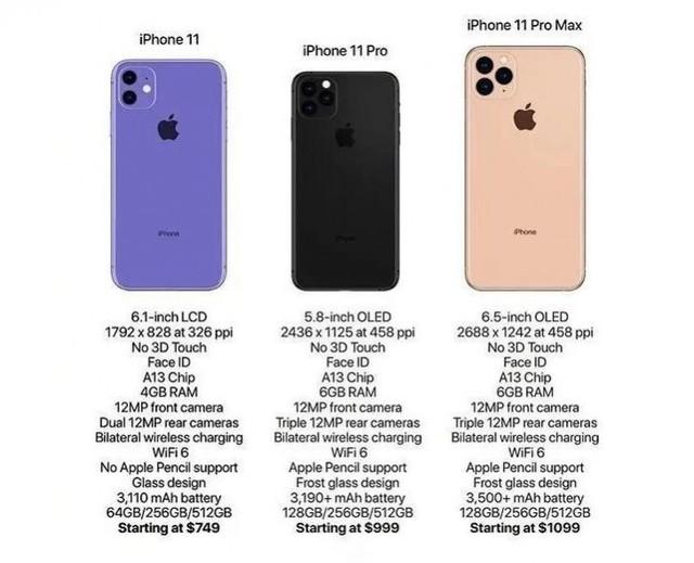 iPhone 11 lộ chi tiết thông số kỹ thuật và giá bán trước ngày ra mắt - Ảnh 2.