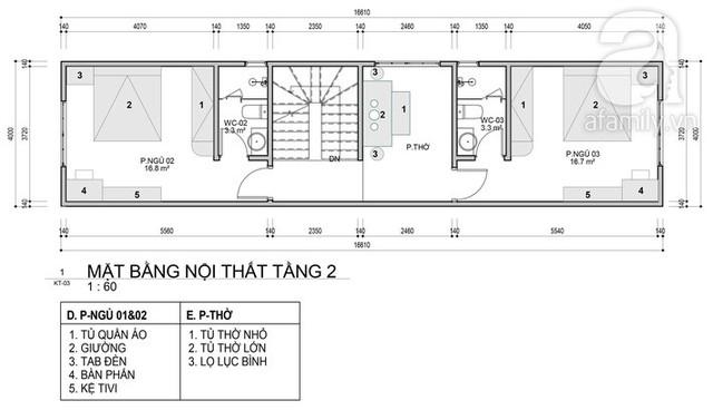 Thiết kế nhà ống 3 tầng 80m² với tổng chi phí hơn 900 triệu đồng - Ảnh 2.