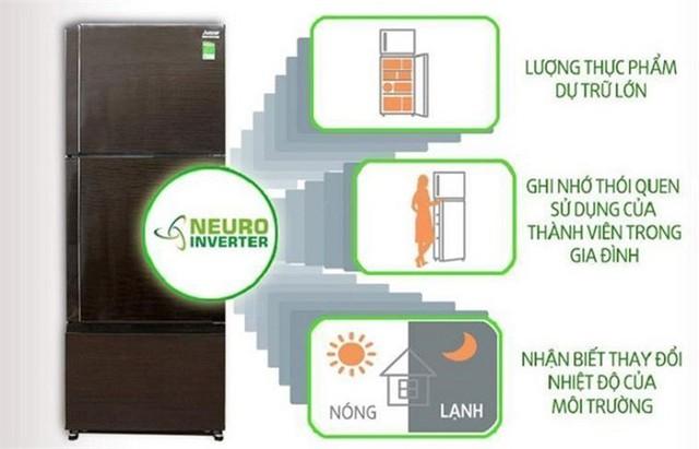 Top 5 tủ lạnh tích hợp công nghệ Inverter tốt nhất hiện nay - Ảnh 6.