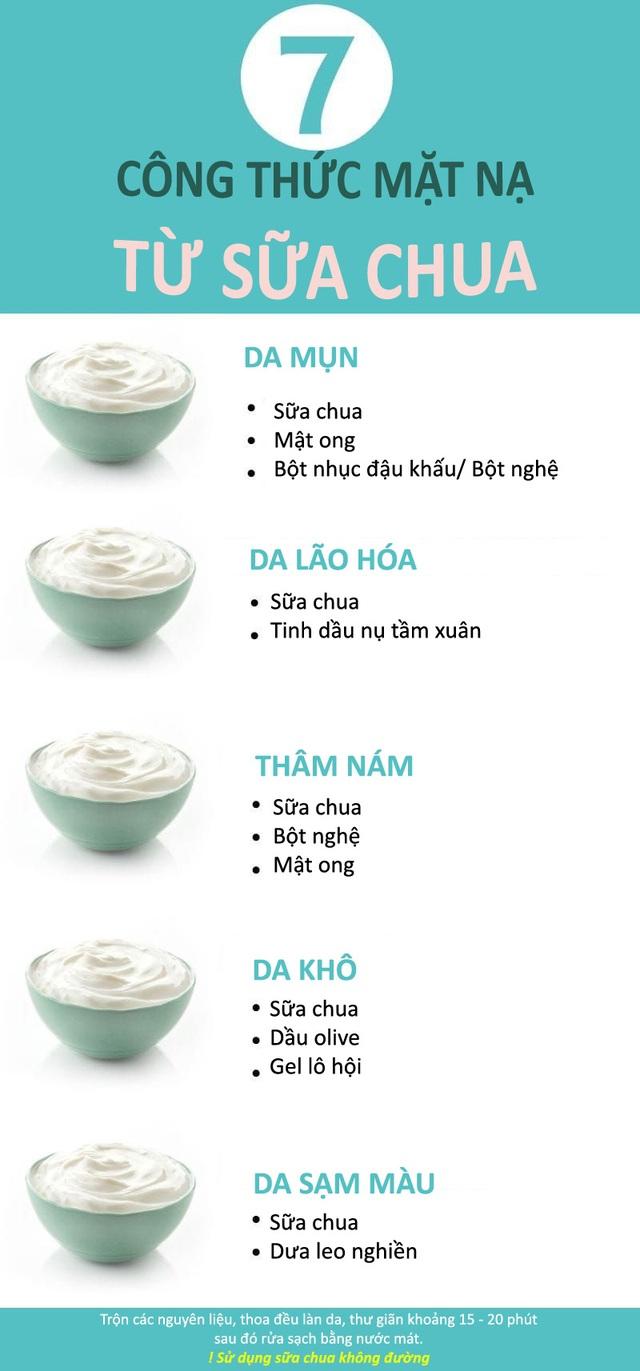 7 công thức mặt nạ từ sữa chua trị mọi vấn đề da - Ảnh 1.