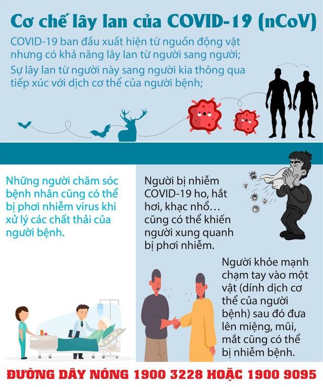 Hơn 1 tháng không có ca mắc mới, Thanh Hóa  đề nghị công bố hết dịch COVID-19 - Ảnh 4.