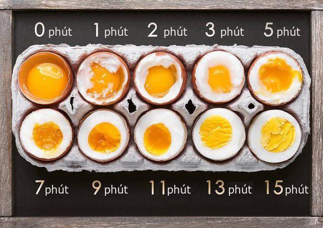 Cách luộc trứng chuẩn, muốn ăn lòng đào cỡ nào cũng dễ làm - Ảnh 1.