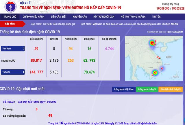 Kiểm tra khai báo y tế tại cơ sở lưu trú du lịch trên toàn quốc; chung tay xây dựng dữ liệu chống dịch COVID-19 - Ảnh 6.
